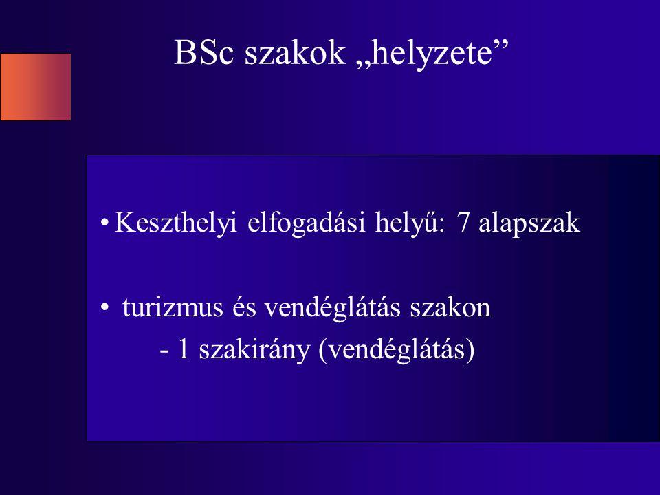 """BSc szakok """"helyzete Keszthelyi elfogadási helyű: 7 alapszak turizmus és vendéglátás szakon - 1 szakirány (vendéglátás)"""