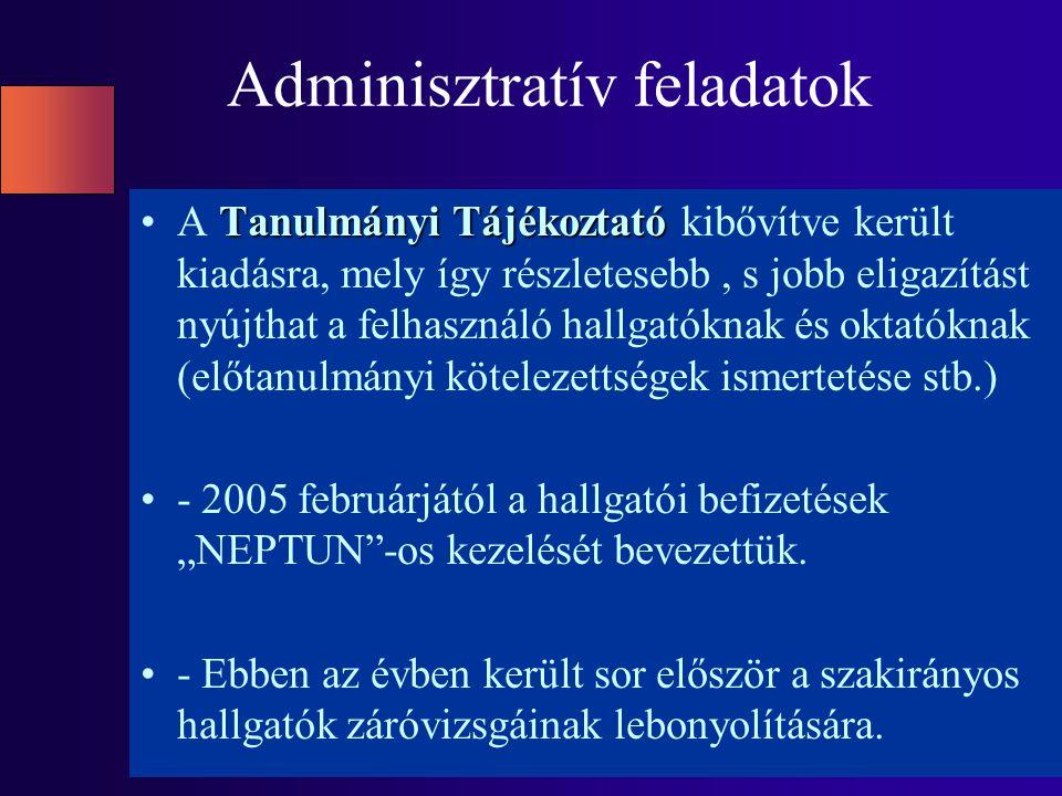 """Adminisztratív feladatok Tanulmányi TájékoztatóA Tanulmányi Tájékoztató kibővítve került kiadásra, mely így részletesebb, s jobb eligazítást nyújthat a felhasználó hallgatóknak és oktatóknak (előtanulmányi kötelezettségek ismertetése stb.) - 2005 februárjától a hallgatói befizetések """"NEPTUN -os kezelését bevezettük."""