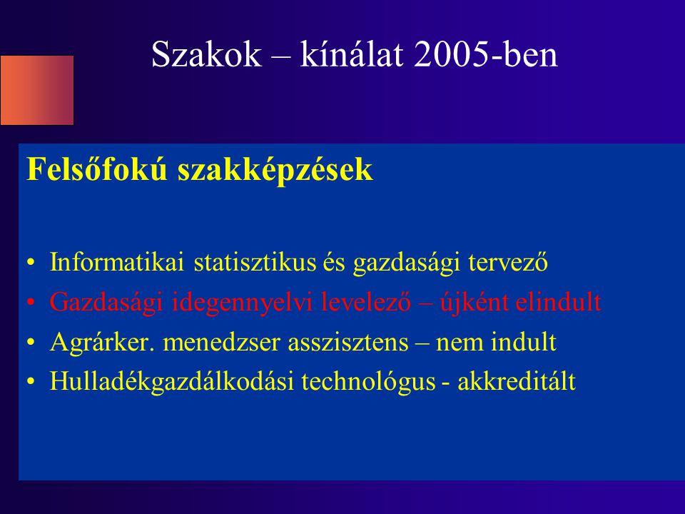 Szakok – kínálat 2005-ben Felsőfokú szakképzések Informatikai statisztikus és gazdasági tervező Gazdasági idegennyelvi levelező – újként elindult Agrárker.