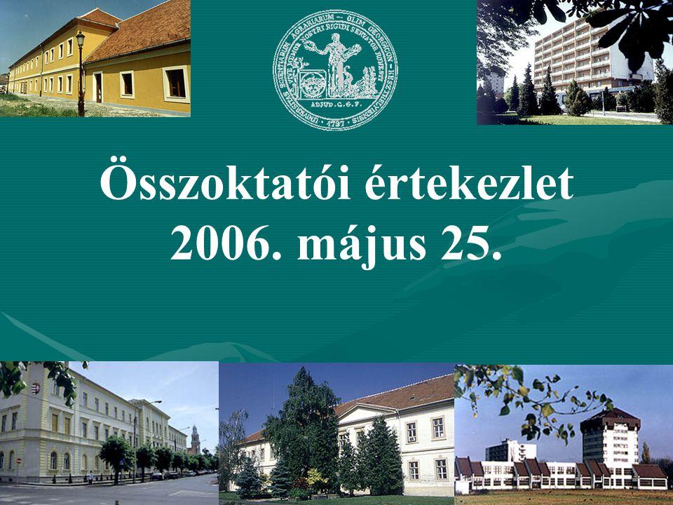 Az oktatást érintő változások A vonalhúzón 20 fő kertészmérnök keretszám elveszítése 2006-ra vonatkozóan a keretszám megállapítás új algoritmusa ANA 139 fő KNA 10 fő ALA 16 FNA 200 Tovább csökkent a mérnöki szakos, nőtt a főiskolai és FSZ képzésben résztvevők aránya Bologna folyamat, BSc.