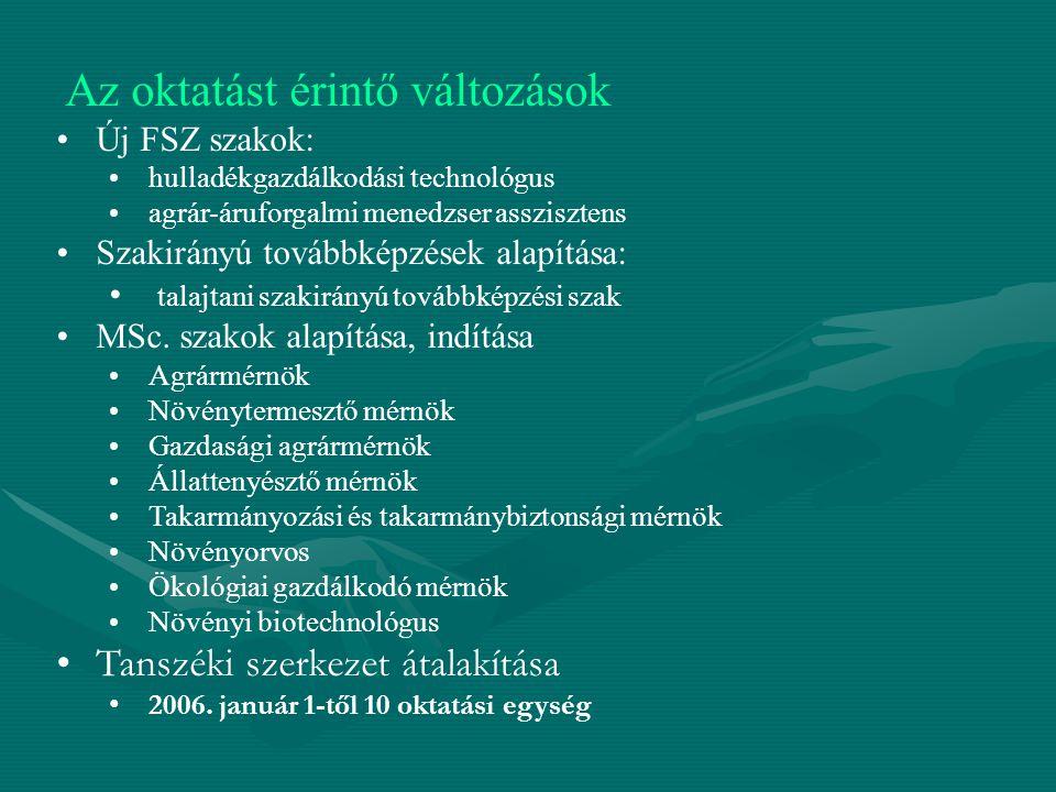 Az oktatást érintő változások Új FSZ szakok: hulladékgazdálkodási technológus agrár-áruforgalmi menedzser asszisztens Szakirányú továbbképzések alapít