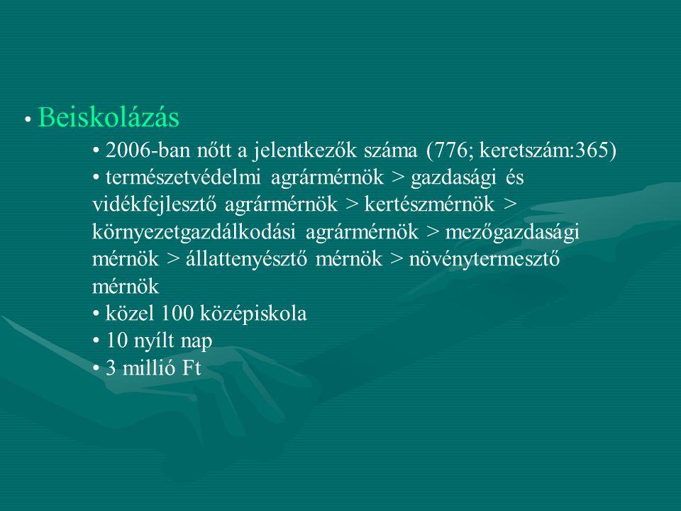 Infrastrukturális fejlesztések Üvegház rekonstrukció I.