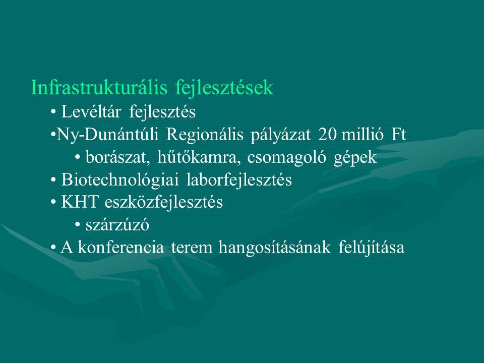 Infrastrukturális fejlesztések Levéltár fejlesztés Ny-Dunántúli Regionális pályázat 20 millió Ft borászat, hűtőkamra, csomagoló gépek Biotechnológiai laborfejlesztés KHT eszközfejlesztés szárzúzó A konferencia terem hangosításának felújítása