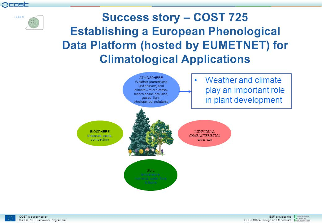 COST is supported by the EU RTD Framework Programme ESF provides the COST Office through an EC contract ESSEM Cause colourful auroras Weather and climate play an important role in plant development INDIVIDUAL CHARACTERISTICS genes, age ATMOSPHERE Weather (current and last season) and climate – micro-meso- macro scale local and, gases, light, photoperiod, pollutants SOIL temperature, nutrients, water, flora & fauna BIOSPHERE diseases, pests, competition Success story – COST 725 Establishing a European Phenological Data Platform (hosted by EUMETNET) for Climatological Applications