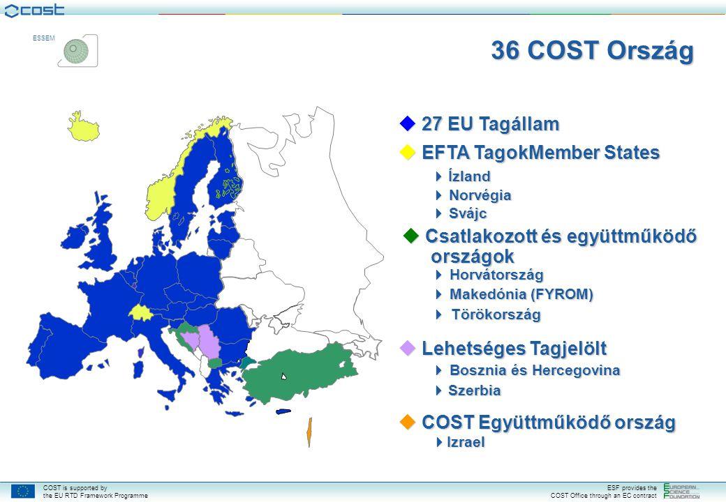 COST is supported by the EU RTD Framework Programme ESF provides the COST Office through an EC contract ESSEM COST és a környező országok ●Külön költségvetés az együttműködés elősegítésére ●Egyedi együttműködési lehetőség (Short Term Scientific Missions, különös tekintettel a fiatal kutatókra) 2009: 90 résztvevő 45 Akcióban COST ország COST szomszédos ország TUNISIA GEORGIA Ukraine (17) Russia (41) Algeria (3) Azerbaijan (1) Tunisia (7) Georgia (5) Egypt (4) Morocco (2) Moldova (5) Albania (1) Palestinian auth.