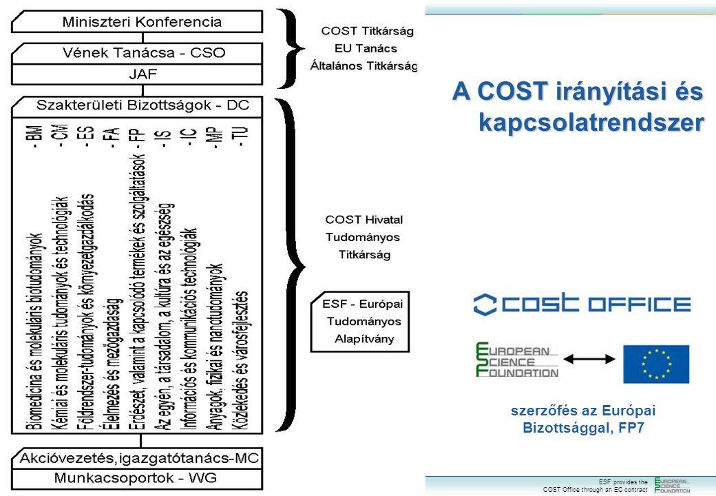 COST is supported by the EU RTD Framework Programme ESF provides the COST Office through an EC contract ESSEM MC = Management Committee WG = Working group VÉNEK TANÁCS (NEMZETI KOORDINÁTOROK) - CSO COST Nemzeti Koordinátorok ESSEM …… …..