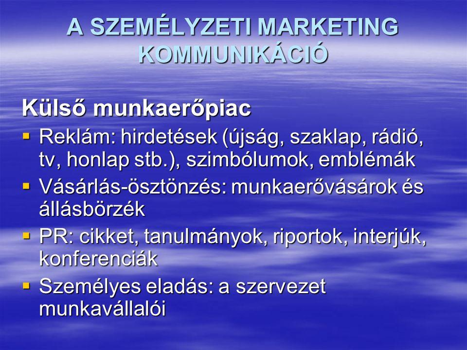 A SZEMÉLYZETI MARKETING KOMMUNIKÁCIÓ Külső munkaerőpiac  Reklám: hirdetések (újság, szaklap, rádió, tv, honlap stb.), szimbólumok, emblémák  Vásárlá