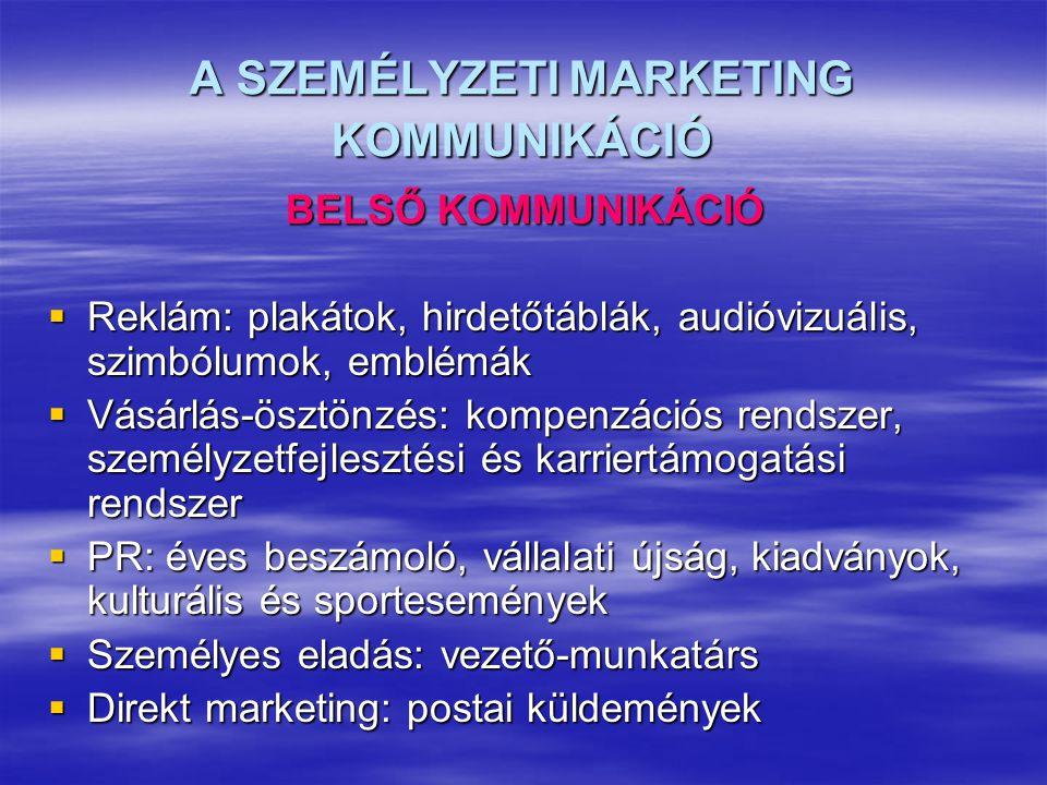 A SZEMÉLYZETI MARKETING KOMMUNIKÁCIÓ BELSŐ KOMMUNIKÁCIÓ  Reklám: plakátok, hirdetőtáblák, audióvizuális, szimbólumok, emblémák  Vásárlás-ösztönzés: