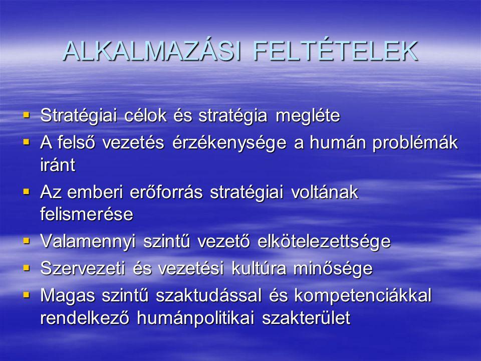 ALKALMAZÁSI FELTÉTELEK  Stratégiai célok és stratégia megléte  A felső vezetés érzékenysége a humán problémák iránt  Az emberi erőforrás stratégiai