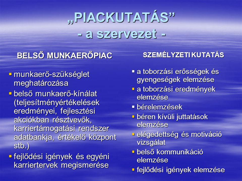 """""""PIACKUTATÁS"""" - a szervezet - BELSŐ MUNKAERŐPIAC  munkaerő-szükséglet meghatározása  belső munkaerő-kínálat (teljesítményértékelések eredményei, fej"""