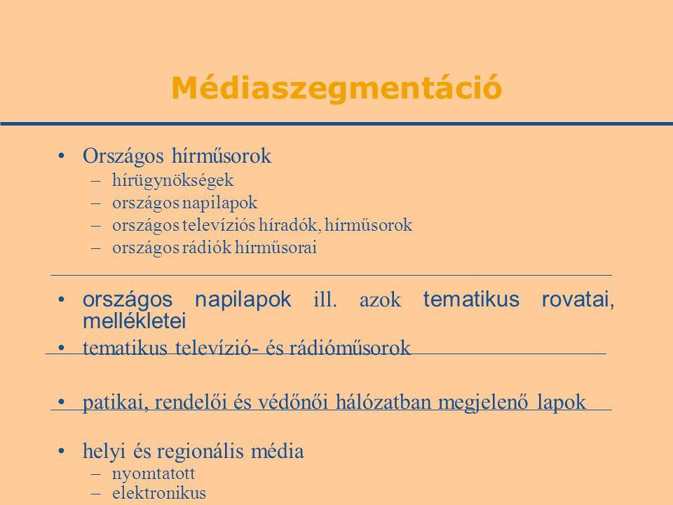 Médiaszegmentáció Országos hírműsorok –hírügynökségek –országos napilapok –országos televíziós híradók, hírműsorok –országos rádiók hírműsorai országos napilapok ill.