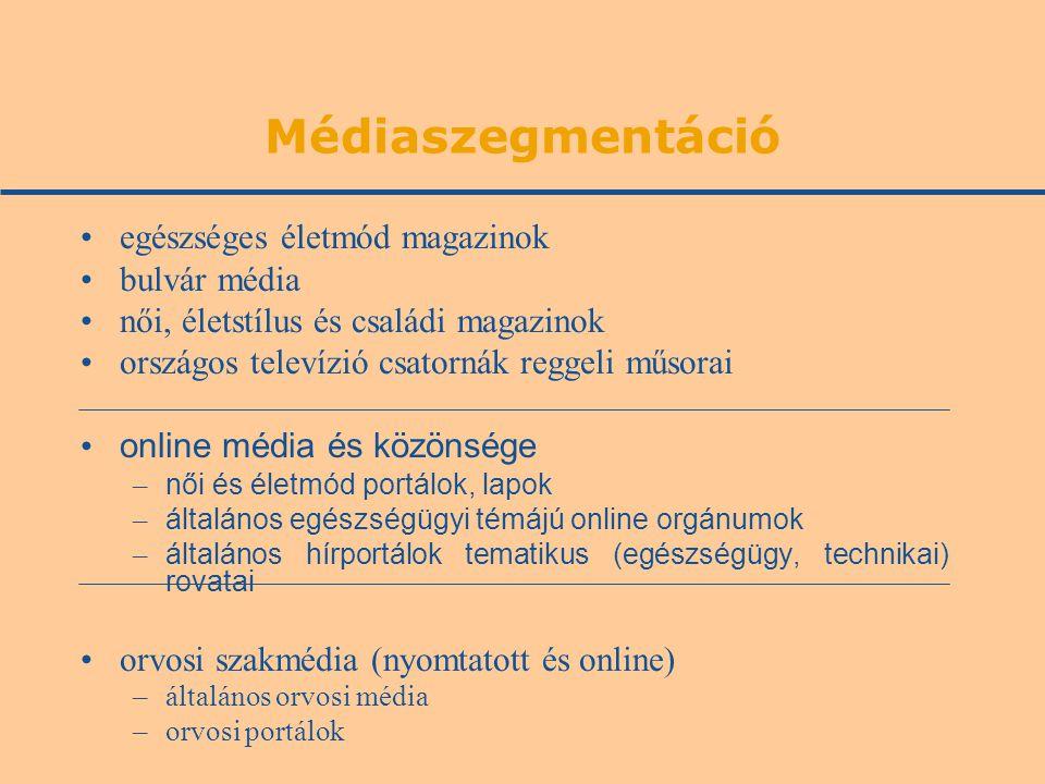 Médiaszegmentáció egészséges életmód magazinok bulvár média női, életstílus és családi magazinok országos televízió csatornák reggeli műsorai online média és közönsége – női és életmód portálok, lapok – általános egészségügyi témájú online orgánumok – általános hírportálok tematikus (egészségügy, technikai) rovatai orvosi szakmédia (nyomtatott és online) –általános orvosi média –orvosi portálok
