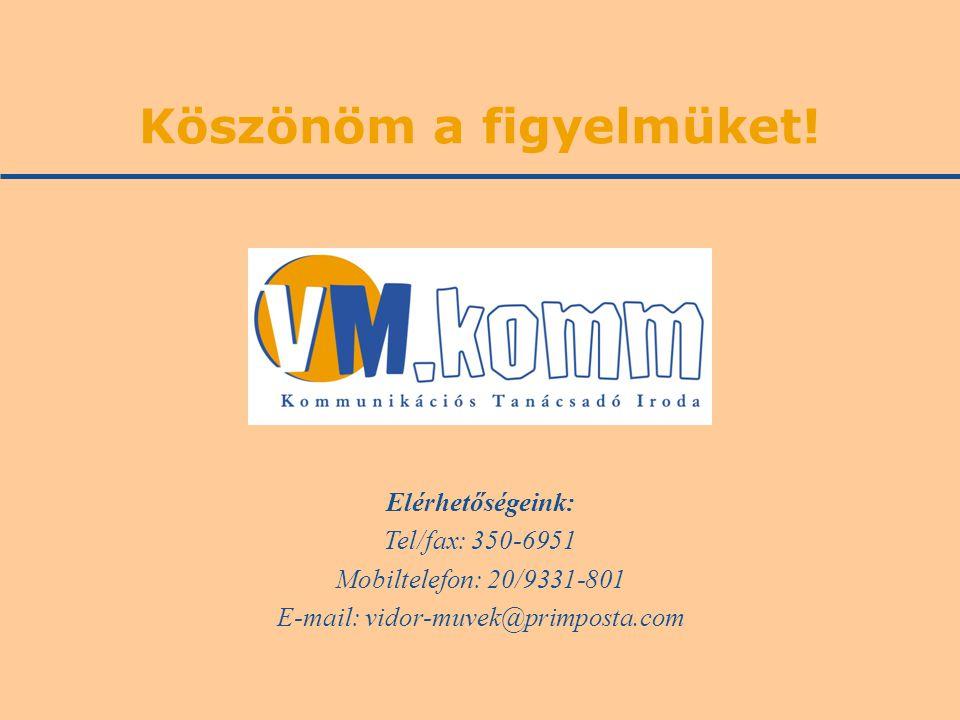 Köszönöm a figyelmüket! Elérhetőségeink: Tel/fax: 350-6951 Mobiltelefon: 20/9331-801 E-mail: vidor-muvek@primposta.com