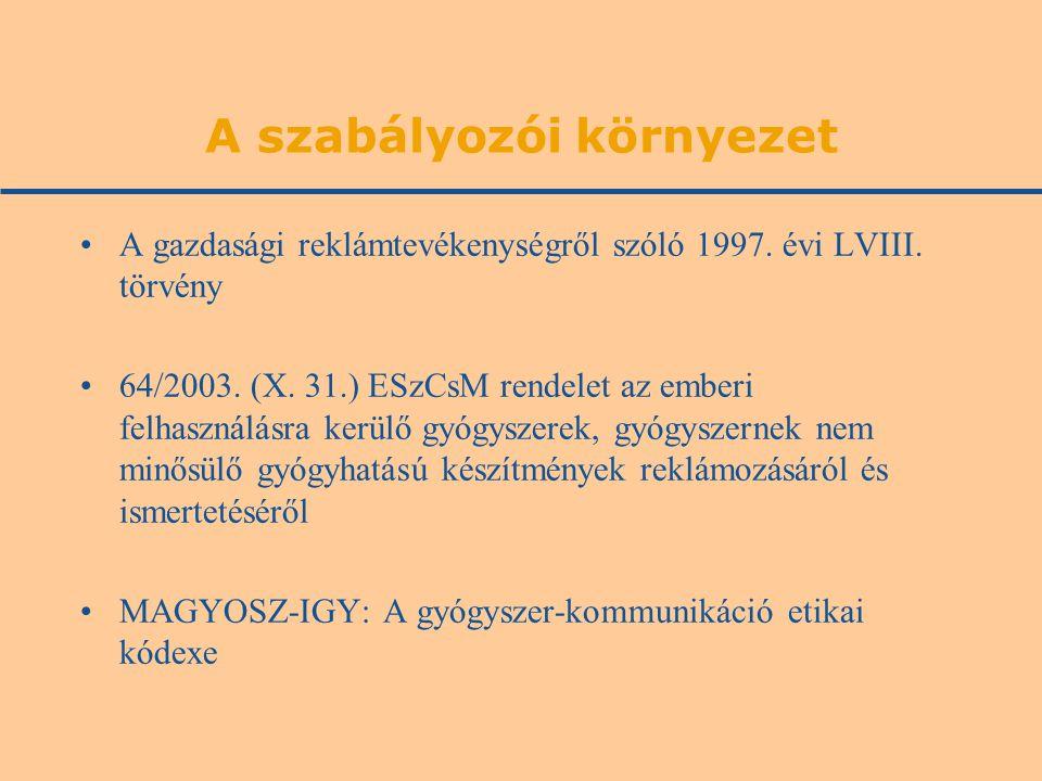 A gazdasági reklámtevékenységről szóló 1997. évi LVIII. törvény 64/2003. (X. 31.) ESzCsM rendelet az emberi felhasználásra kerülő gyógyszerek, gyógysz