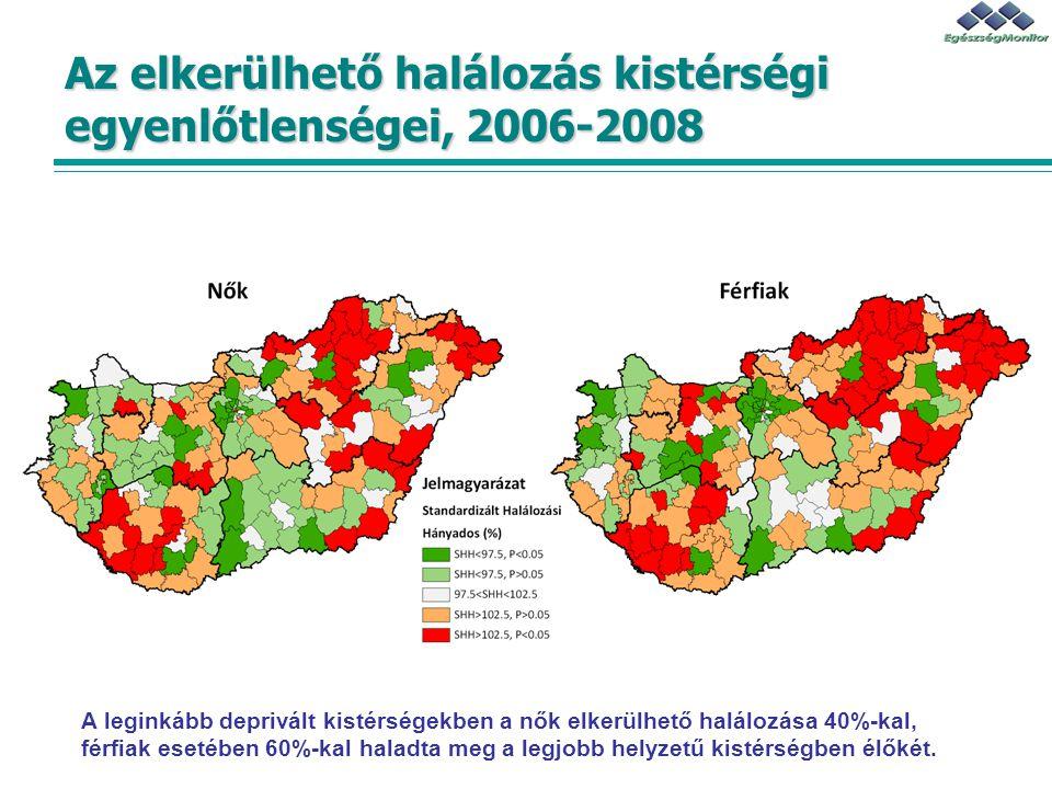 Az elkerülhető halálozás kistérségi egyenlőtlenségei, 2006-2008 A leginkább deprivált kistérségekben a nők elkerülhető halálozása 40%-kal, férfiak ese