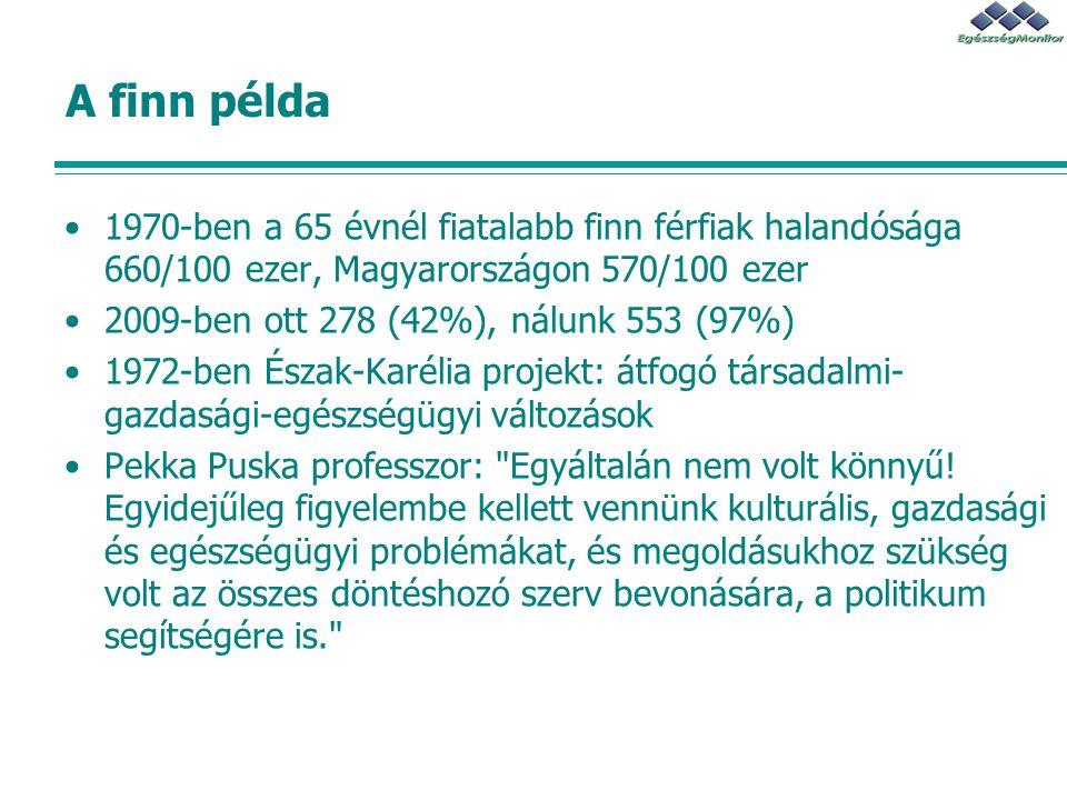 A finn példa 1970-ben a 65 évnél fiatalabb finn férfiak halandósága 660/100 ezer, Magyarországon 570/100 ezer 2009-ben ott 278 (42%), nálunk 553 (97%)