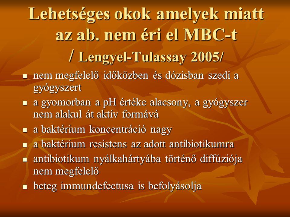 Lehetséges okok amelyek miatt az ab. nem éri el MBC-t / Lengyel-Tulassay 2005/ nem megfelelő időközben és dózisban szedi a gyógyszert nem megfelelő id