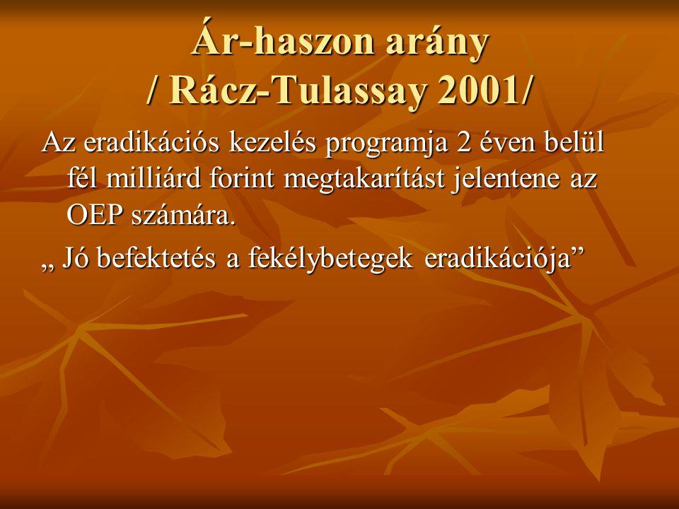 """Ár-haszon arány / Rácz-Tulassay 2001/ Az eradikációs kezelés programja 2 éven belül fél milliárd forint megtakarítást jelentene az OEP számára. """" Jó b"""