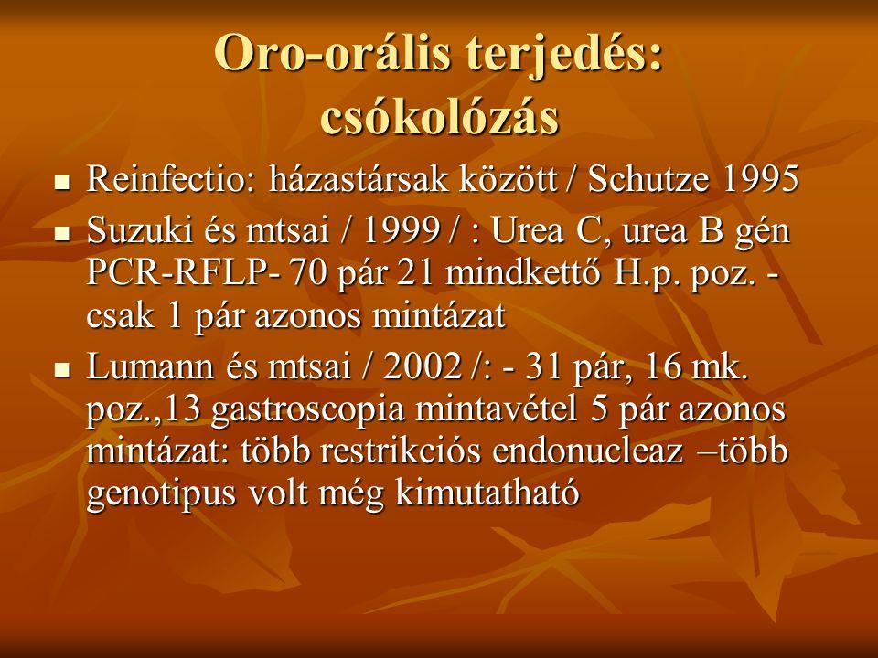 Oro-orális terjedés: csókolózás Reinfectio: házastársak között / Schutze 1995 Reinfectio: házastársak között / Schutze 1995 Suzuki és mtsai / 1999 / :
