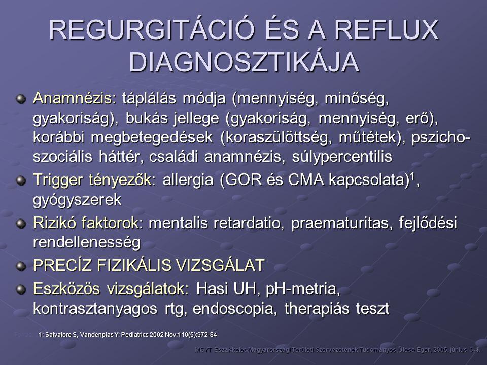REGURGITÁCIÓ ÉS A REFLUX DIAGNOSZTIKÁJA Anamnézis: táplálás módja (mennyiség, minőség, gyakoriság), bukás jellege (gyakoriság, mennyiség, erő), korább
