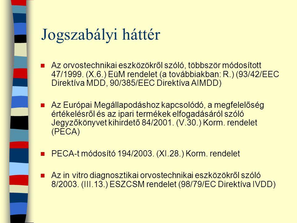 Jogszabályi háttér Az orvostechnikai eszközökről szóló, többször módosított 47/1999. (X.6.) EüM rendelet (a továbbiakban: R.) (93/42/EEC Direktíva MDD