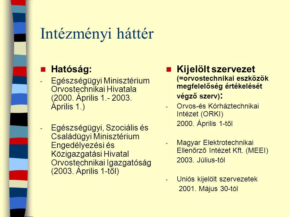 Intézményi háttér Hatóság: - Egészségügyi Minisztérium Orvostechnikai Hivatala (2000. Április 1.- 2003. Április 1.) - Egészségügyi, Szociális és Csalá