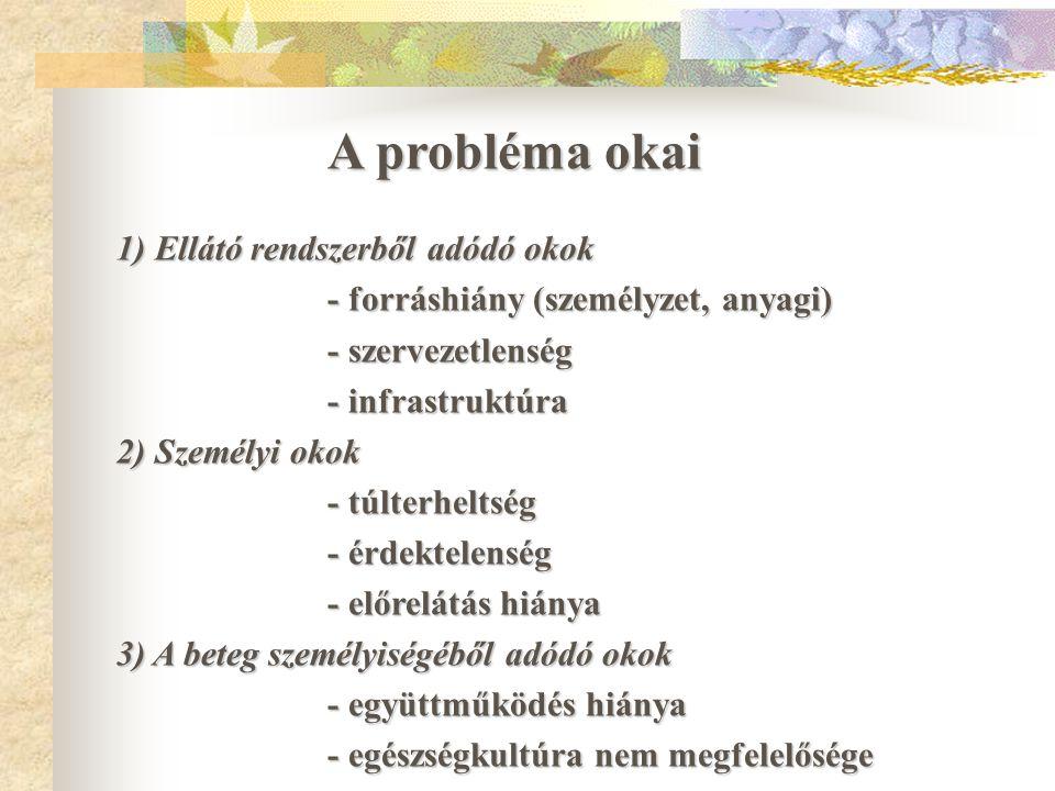A probléma okai 1) Ellátó rendszerből adódó okok - forráshiány (személyzet, anyagi) - szervezetlenség - infrastruktúra 2) Személyi okok - túlterheltség - érdektelenség - előrelátás hiánya 3) A beteg személyiségéből adódó okok - együttműködés hiánya - egészségkultúra nem megfelelősége