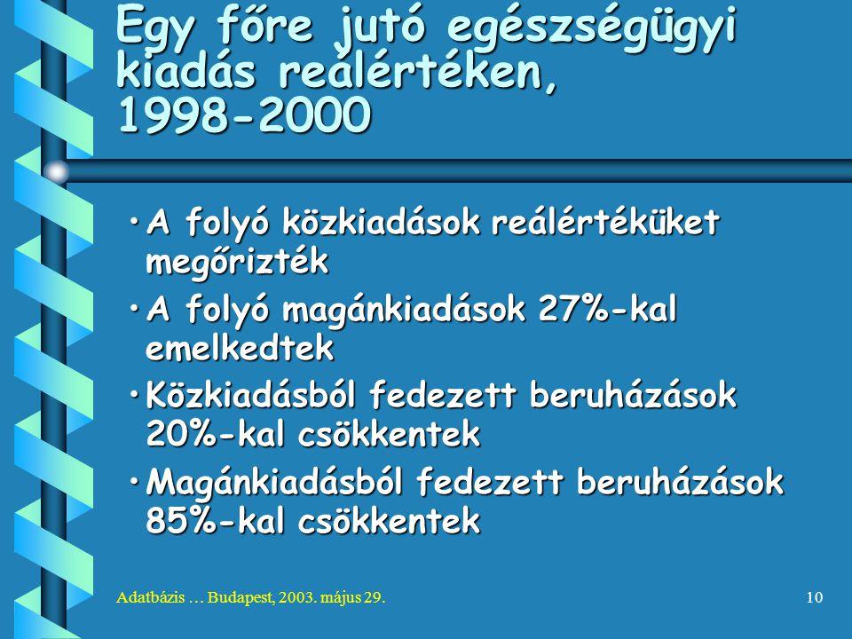 Adatbázis … Budapest, 2003. május 29.10 Egy főre jutó egészségügyi kiadás reálértéken, 1998-2000 A folyó közkiadások reálértéküket megőriztékA folyó k
