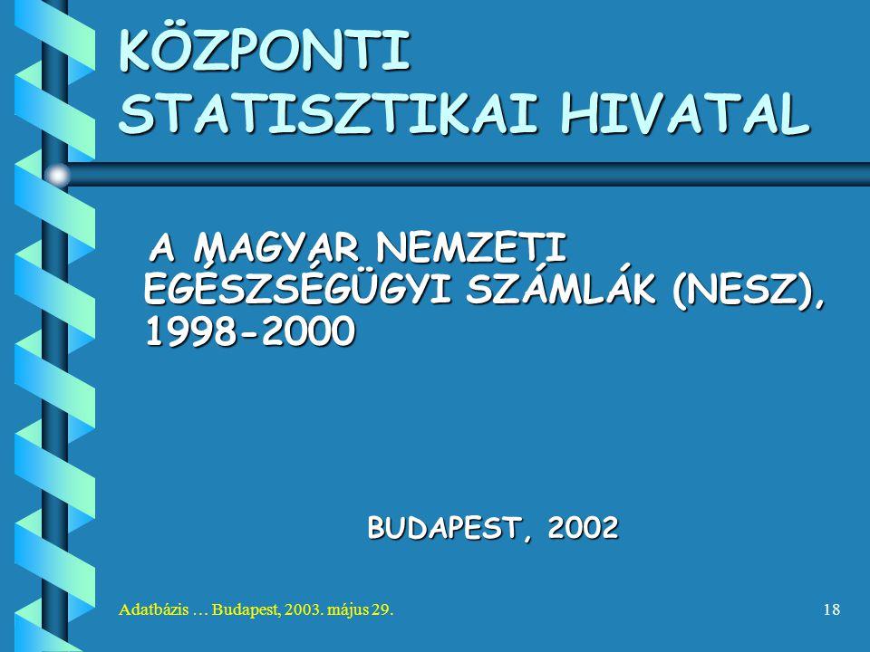 Adatbázis … Budapest, 2003. május 29.18 KÖZPONTI STATISZTIKAI HIVATAL A MAGYAR NEMZETI EGÉSZSÉGÜGYI SZÁMLÁK (NESZ), 1998-2000 BUDAPEST, 2002