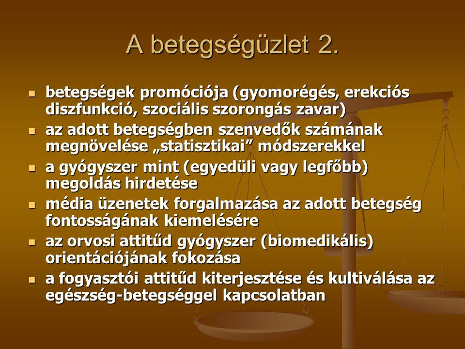 A betegségüzlet 2. betegségek promóciója (gyomorégés, erekciós diszfunkció, szociális szorongás zavar) betegségek promóciója (gyomorégés, erekciós dis