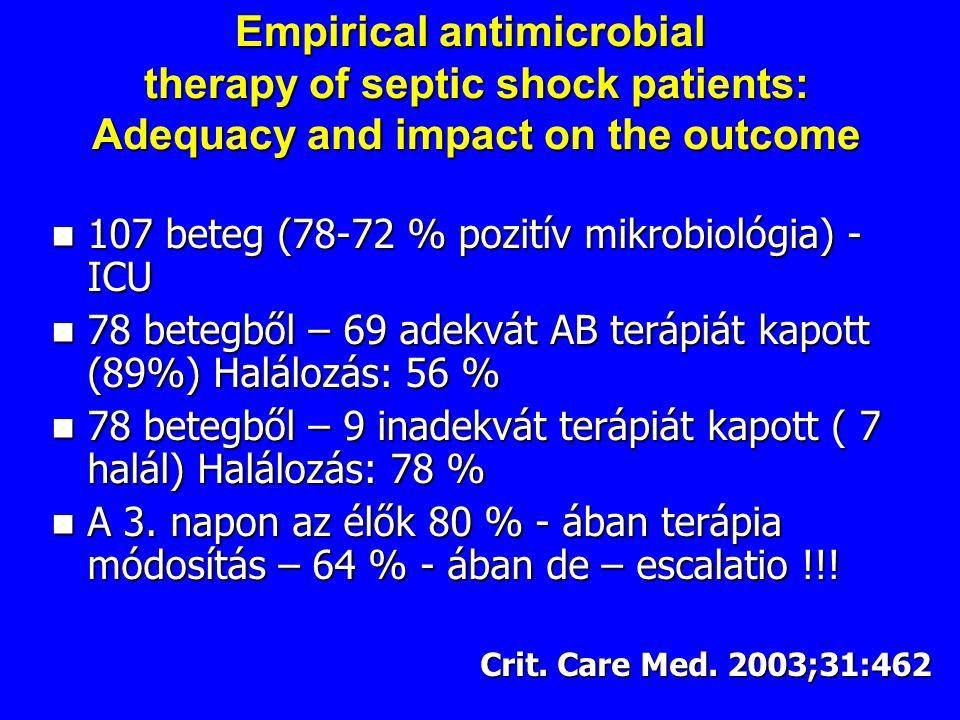 Empirical antimicrobial therapy of septic shock patients: Adequacy and impact on the outcome 107 beteg (78-72 % pozitív mikrobiológia) - ICU 107 beteg (78-72 % pozitív mikrobiológia) - ICU 78 betegből – 69 adekvát AB terápiát kapott (89%) Halálozás: 56 % 78 betegből – 69 adekvát AB terápiát kapott (89%) Halálozás: 56 % 78 betegből – 9 inadekvát terápiát kapott ( 7 halál) Halálozás: 78 % 78 betegből – 9 inadekvát terápiát kapott ( 7 halál) Halálozás: 78 % A 3.