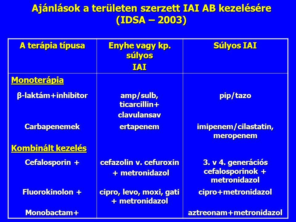 Ajánlások a területen szerzett IAI AB kezelésére (IDSA – 2003) A terápia típusa Enyhe vagy kp. súlyos IAI Súlyos IAI Monoterápia β-laktám+inhibitor am
