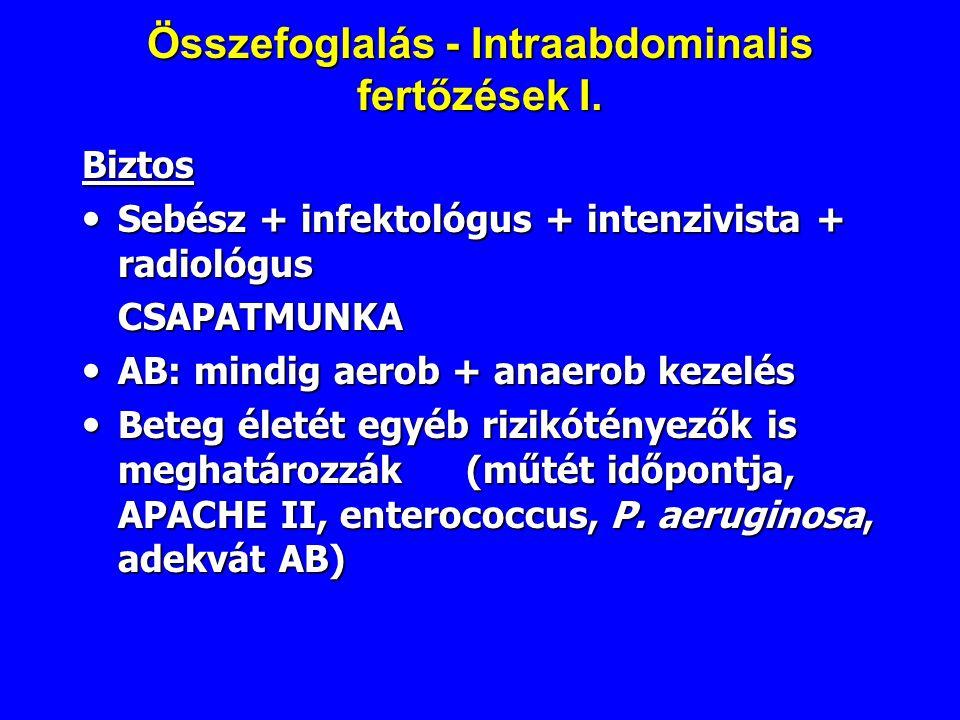 Összefoglalás - Intraabdominalis fertőzések I. Biztos Sebész Sebész + infektológus + intenzivista + radiológus CSAPATMUNKA AB: AB: mindig aerob + anae