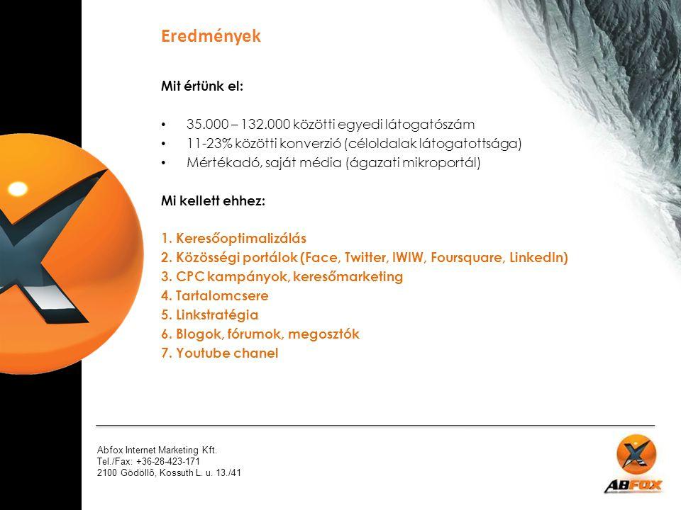 Abfox Internet Marketing Kft. Tel./Fax: +36-28-423-171 2100 Gödöllő, Kossuth L. u. 13./41 Mit értünk el: 35.000 – 132.000 közötti egyedi látogatószám