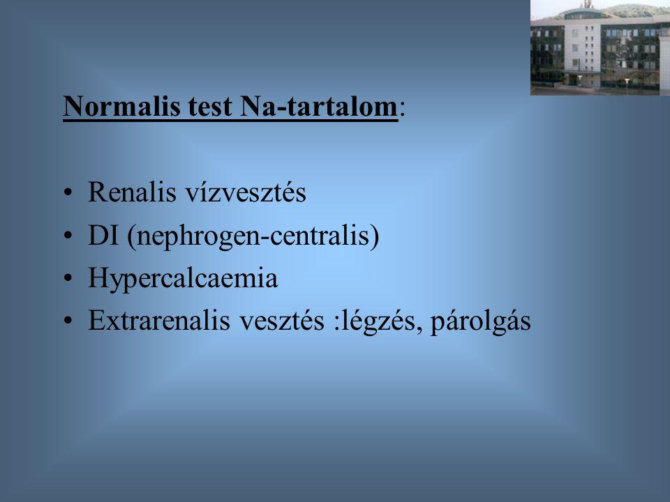 Normalis test Na-tartalom: Renalis vízvesztés DI (nephrogen-centralis) Hypercalcaemia Extrarenalis vesztés :légzés, párolgás