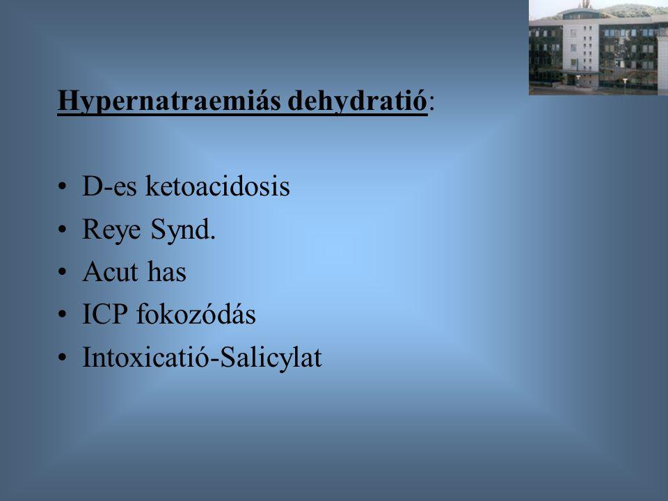 Hypernatraemiás dehydratió: D-es ketoacidosis Reye Synd. Acut has ICP fokozódás Intoxicatió-Salicylat