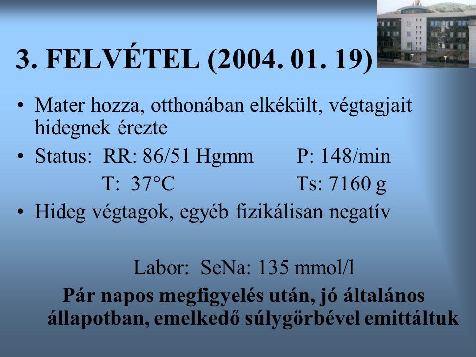 3. FELVÉTEL (2004. 01. 19) Mater hozza, otthonában elkékült, végtagjait hidegnek érezte Status: RR: 86/51 Hgmm P: 148/min T: 37°C Ts: 7160 g Hideg vég