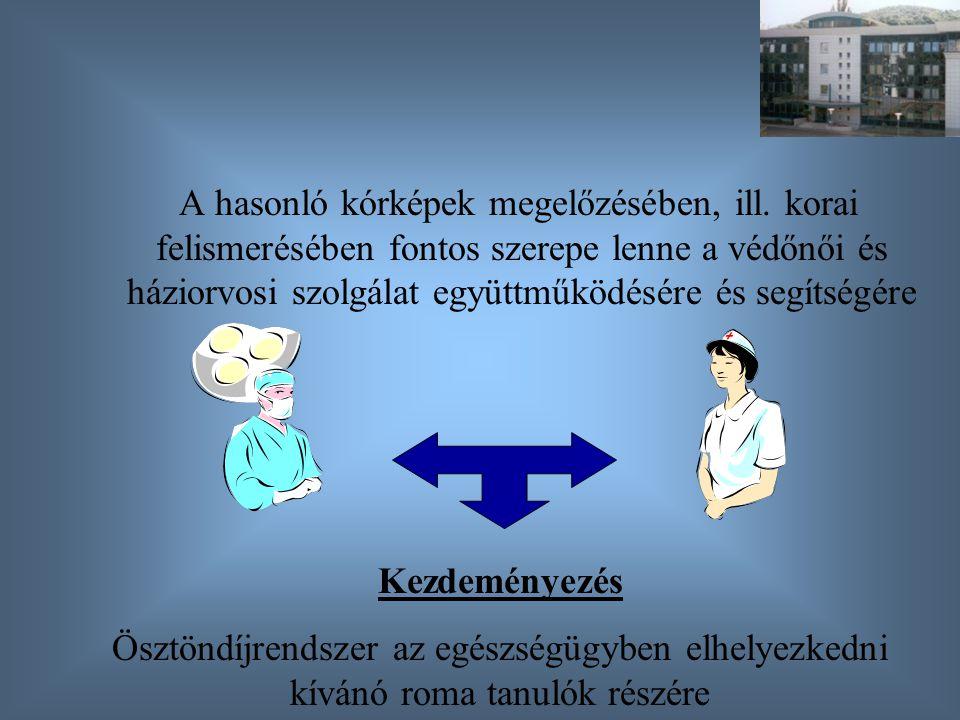 A hasonló kórképek megelőzésében, ill. korai felismerésében fontos szerepe lenne a védőnői és háziorvosi szolgálat együttműködésére és segítségére Kez