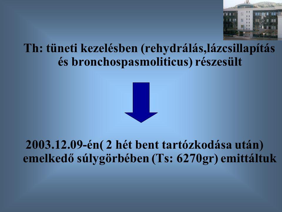 Th: tüneti kezelésben (rehydrálás,lázcsillapítás és bronchospasmoliticus) részesült 2003.12.09-én( 2 hét bent tartózkodása után) emelkedő súlygörbében