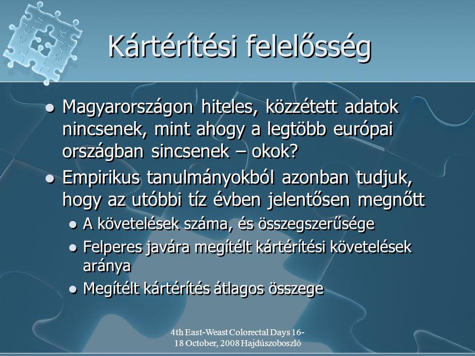 4th East-Weast Colorectal Days 16- 18 October, 2008 Hajdúszoboszló Kártérítési felelősség Magyarországon hiteles, közzétett adatok nincsenek, mint ahogy a legtöbb európai országban sincsenek – okok.
