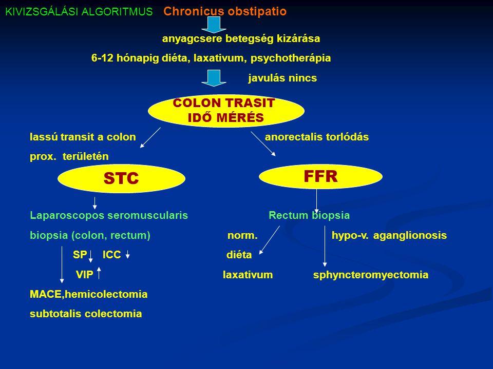 KIVIZSGÁLÁSI ALGORITMUS Chronicus obstipatio anyagcsere betegség kizárása 6-12 hónapig diéta, laxativum, psychotherápia javulás nincs lassú transit a