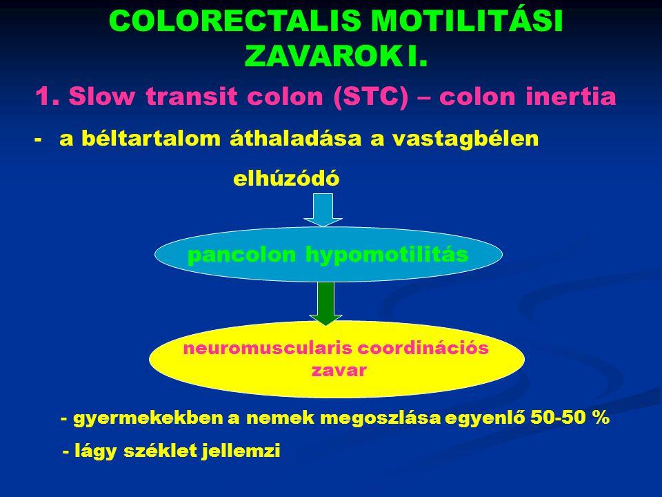 COLORECTALIS MOTILITÁSI ZAVAROK I. 1. Slow transit colon (STC) – colon inertia -a béltartalom áthaladása a vastagbélen elhúzódó pancolon hypomotilitás