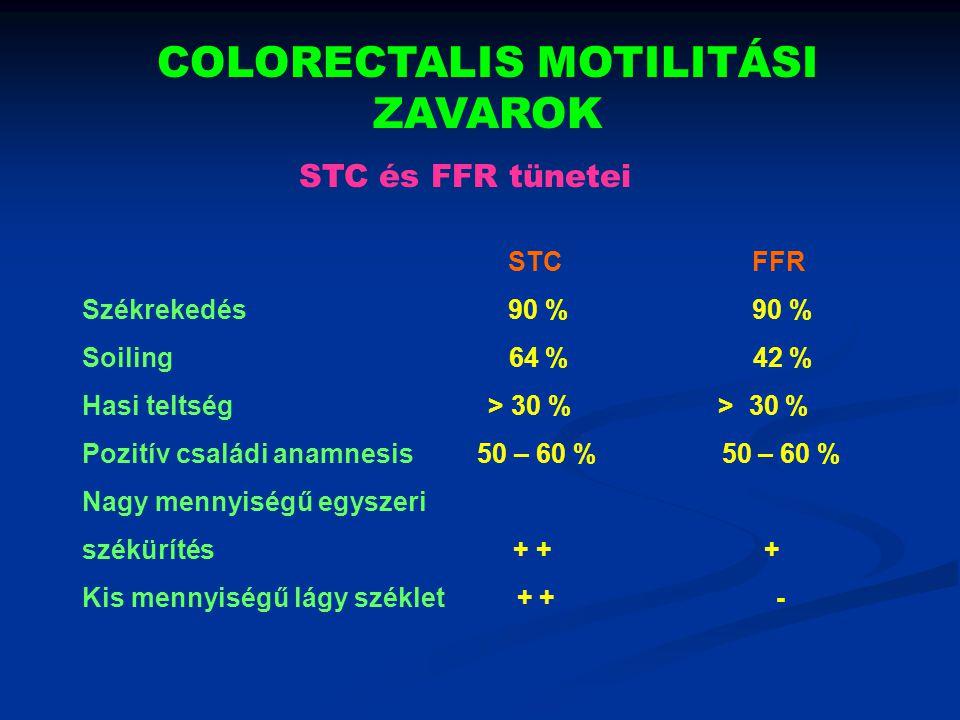 COLORECTALIS MOTILITÁSI ZAVAROK STC és FFR tünetei STC FFR Székrekedés 90 % 90 % Soiling 64 % 42 % Hasi teltség > 30 % > 30 % Pozitív családi anamnesi