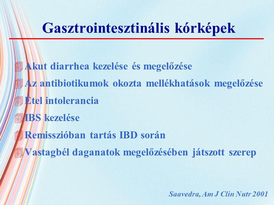 Gasztrointesztinális kórképek 4Akut diarrhea kezelése és megelőzése 4Az antibiotikumok okozta mellékhatások megelőzése 4Étel intolerancia 4IBS kezelés