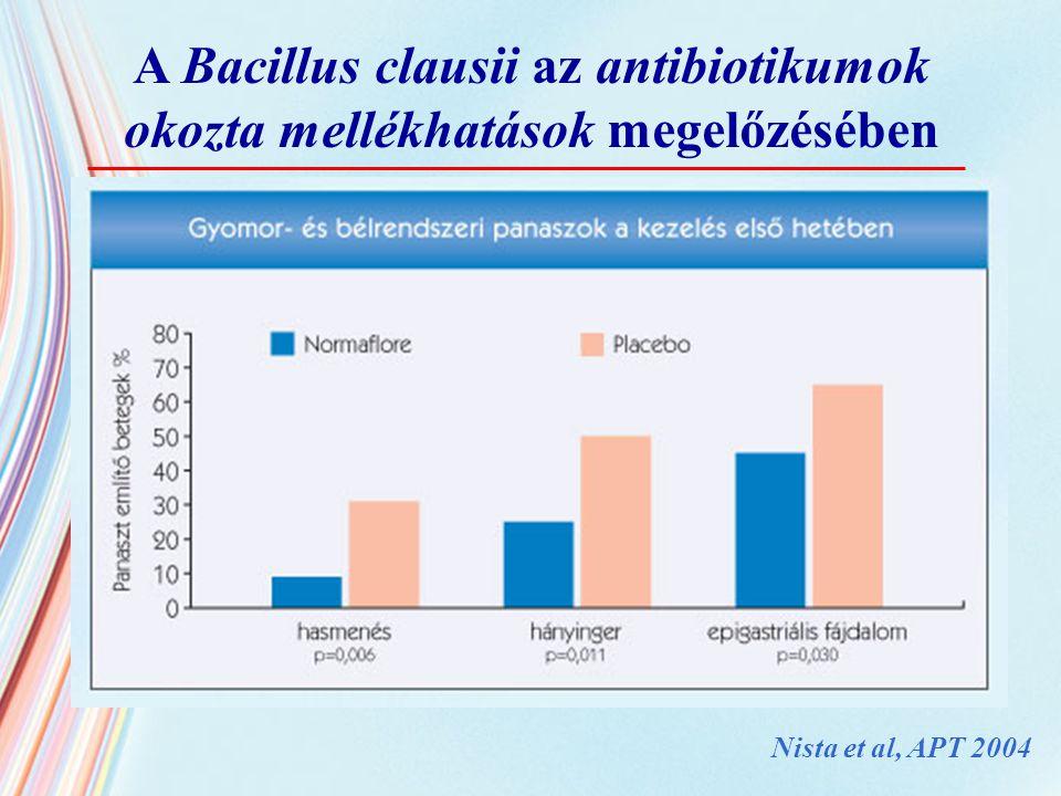 Nista et al, APT 2004 A Bacillus clausii az antibiotikumok okozta mellékhatások megelőzésében