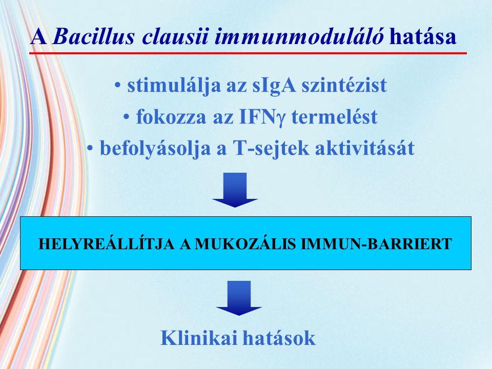 stimulálja az sIgA szintézist fokozza az IFN  termelést befolyásolja a T-sejtek aktivitását Klinikai hatások HELYREÁLLÍTJA A MUKOZÁLIS IMMUN-BARRIERT
