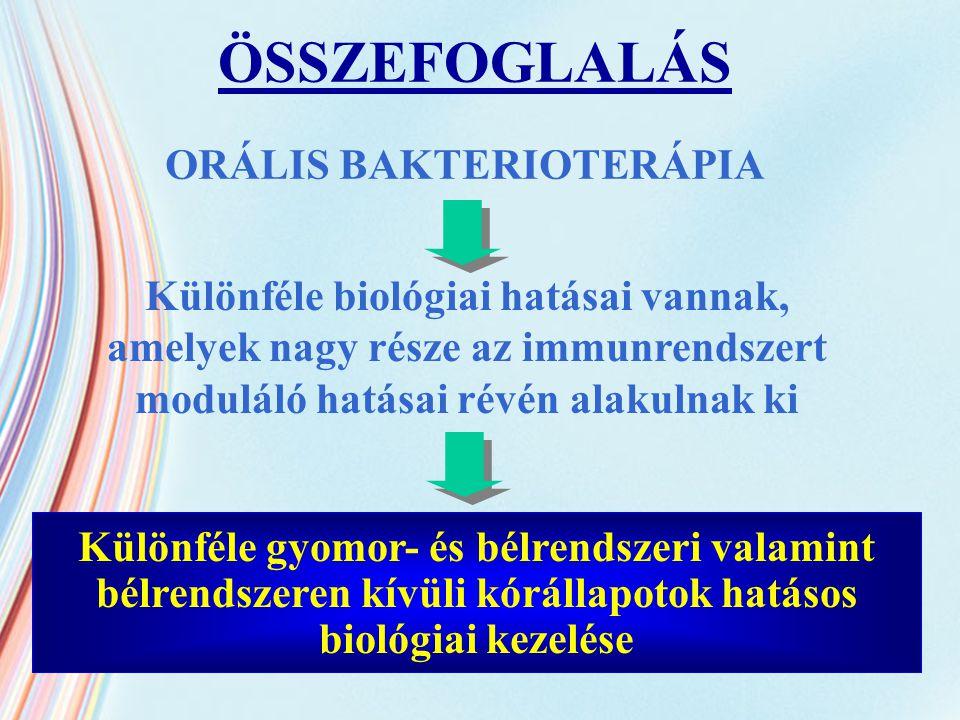 ORÁLIS BAKTERIOTERÁPIA Különféle biológiai hatásai vannak, amelyek nagy része az immunrendszert moduláló hatásai révén alakulnak ki Különféle gyomor-