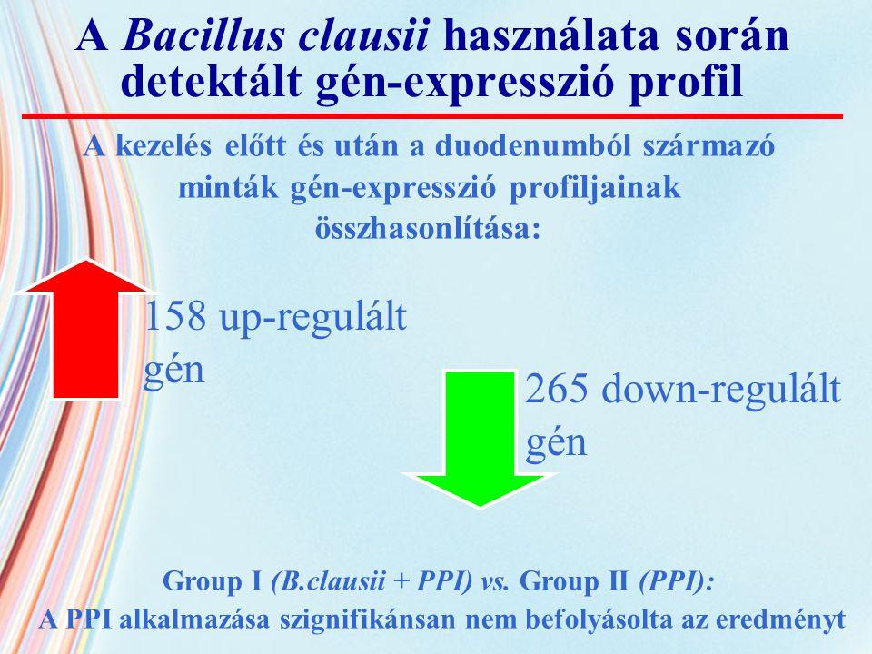 Immunválasz és gyulladás up: NFkB binding protein, MAP3K3, IL1beta, IL1 receptor- like 1 ligand, Nitrát-oxide synthase 1; down: IL6R, JAG2, IL15RA, IL13 Apoptosis és sejtnövekedés up: Caspase 5, Programmmed cell death 6 interacting protein, Growth differentiation factor 3, JUN, MMP 8, Fibroblast growth factor 16; down: Colon cancer antigen 16, IGF1, IGF2, HGF Sejtadhézió up: Villin 2, Cadherin 6, Vitronectin, Protocadherin 12 Sejtvédekezés up: Defensin beta 126, Sialophorin, DnaJ (Hsp40) homolog DNS repair up: HUS1 checkpoint B.clausii: érintett molekuláris utak