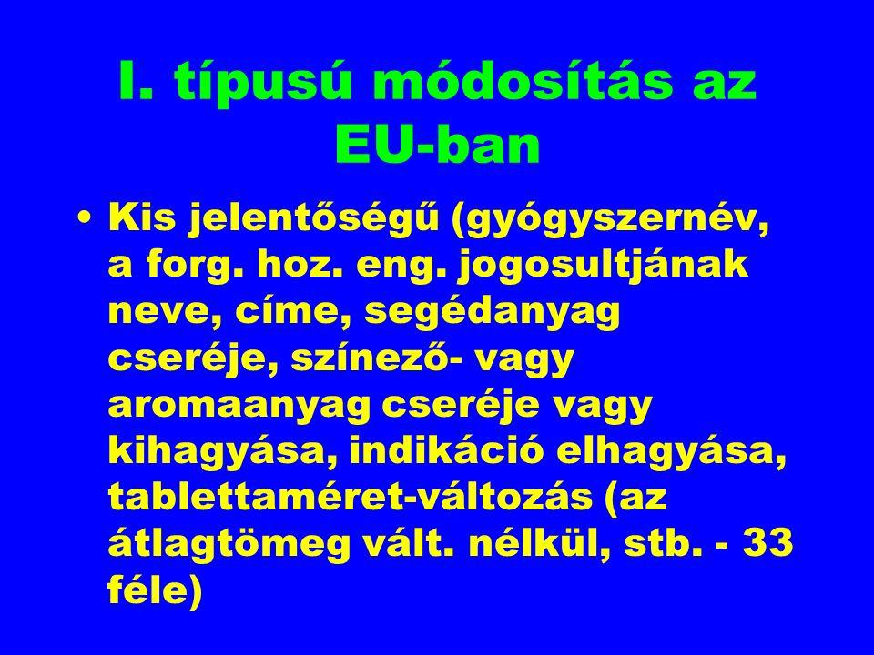 I. típusú módosítás az EU-ban Kis jelentőségű (gyógyszernév, a forg. hoz. eng. jogosultjának neve, címe, segédanyag cseréje, színező- vagy aromaanyag