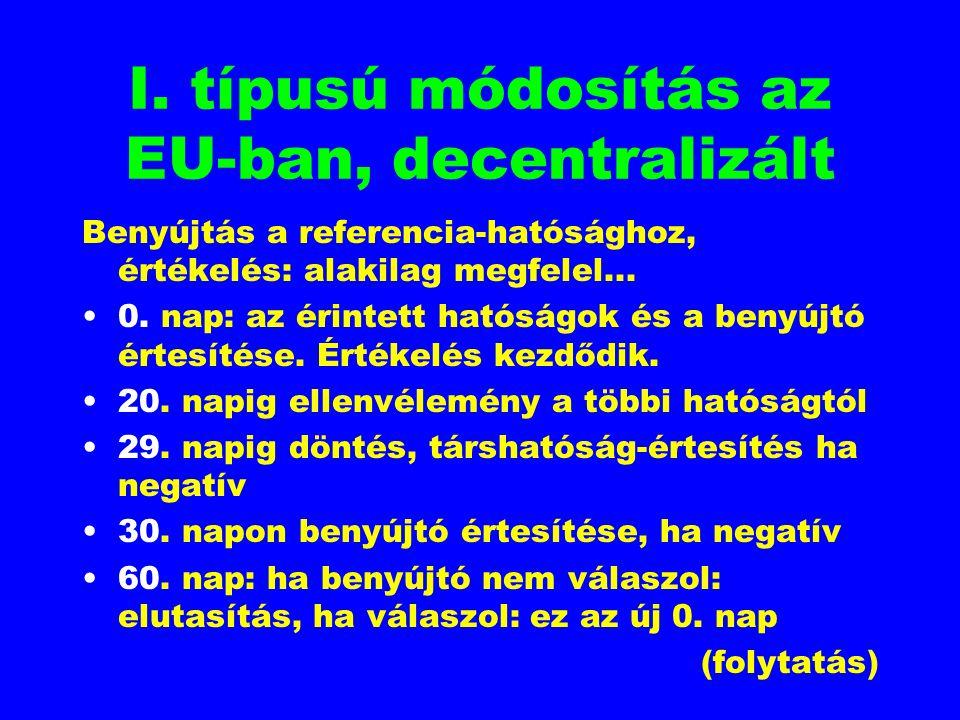 I. típusú módosítás az EU-ban, decentralizált Benyújtás a referencia-hatósághoz, értékelés: alakilag megfelel... 0. nap: az érintett hatóságok és a be